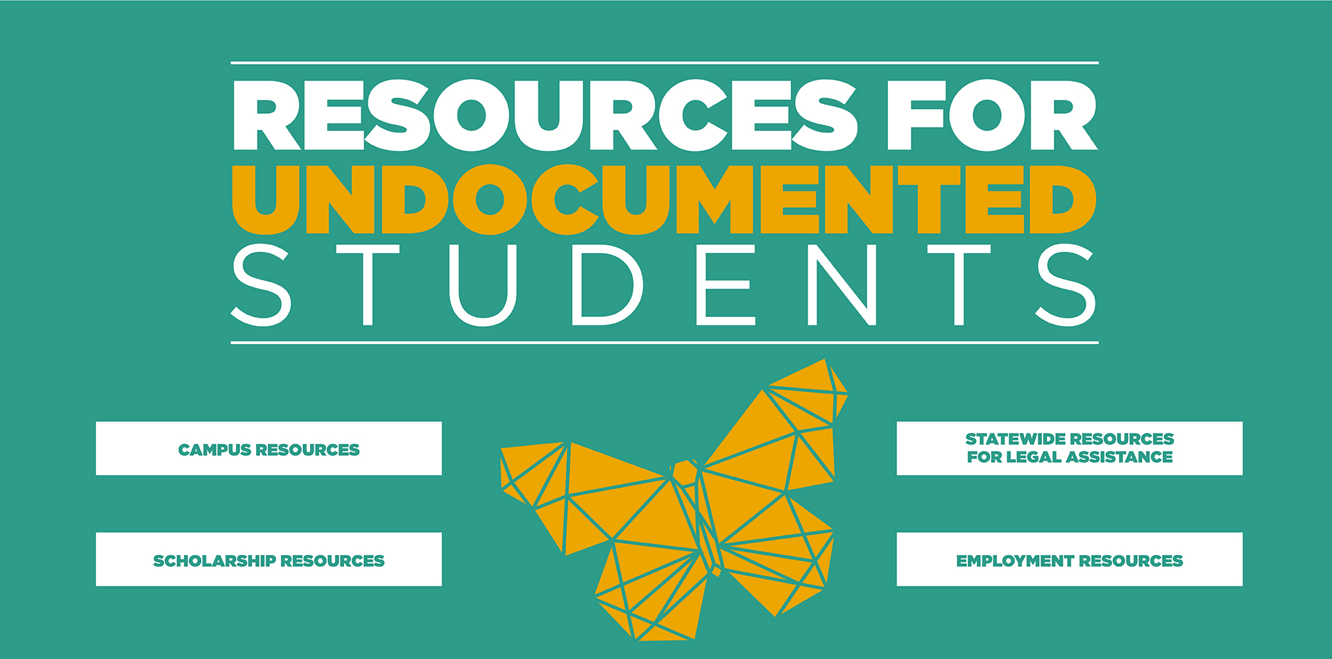Resources for Undocumentet Students - PDF