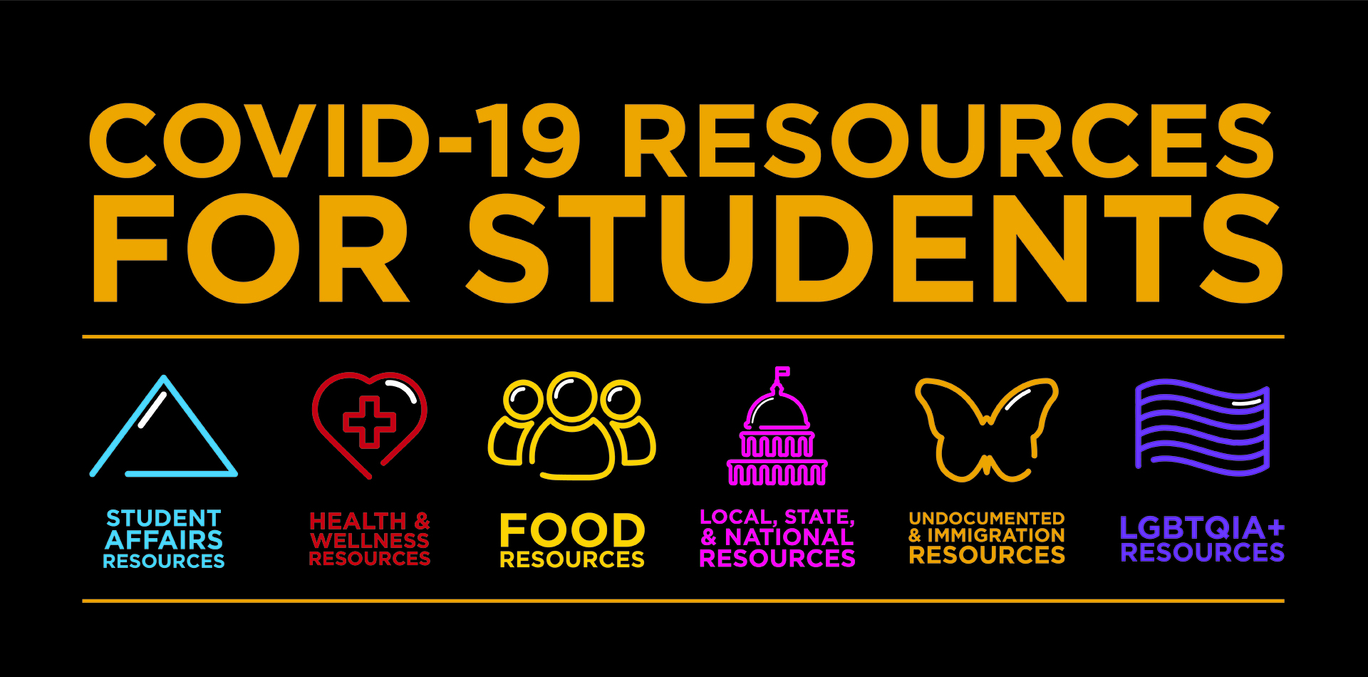 COVID-19 Student Resources - PDF